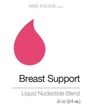 Breast Support .8 oz (RNA) (24ml) - Holistic Health - SOI**